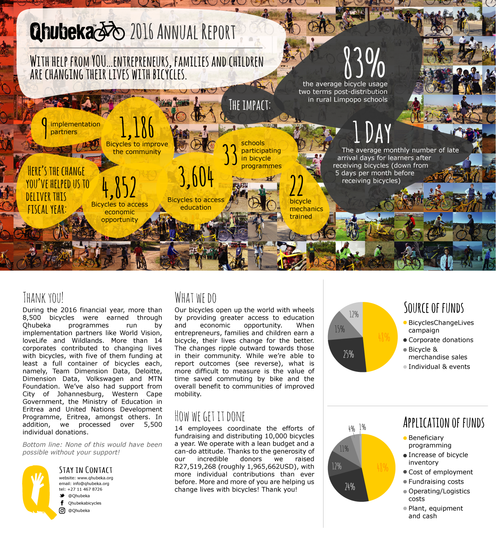 Qhubeka 2016 annual report postcard